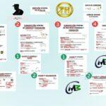 Real Decreto 734/2020, de 4 de agosto, por el que se desarrolla la estructura orgánica básica del Ministerio del Interior